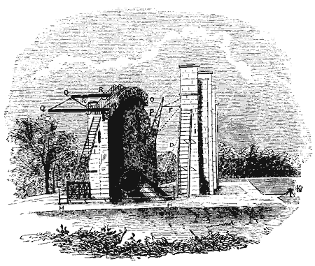 Fig. 5. — Lord Rosse's Telescope from the South-East.