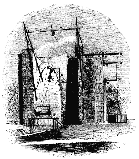 Fig. 6 — Lord Rosse's Telescope from the North-West.